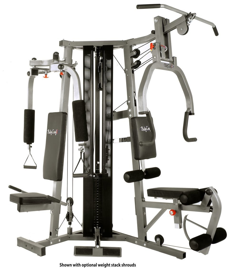 Gym Business Recipe - Home gym equipment for sale